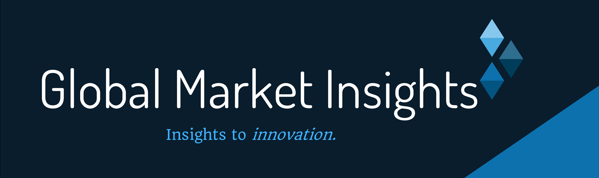 Global Market Insights, Inc